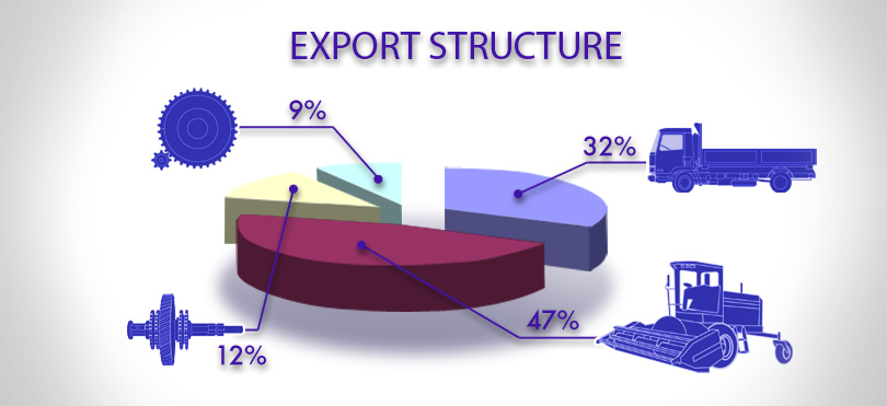 Export structure